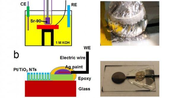 strontium nuclear betavoltaic battery باتری هایی که تا ابد تلفن هوشمند شما را روشن نگه دارند